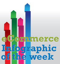 ecommerce_infographic_of_the_week