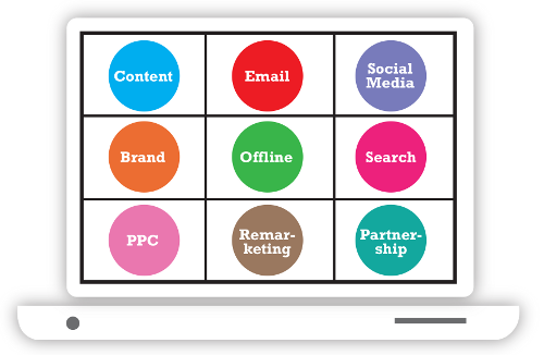 eCommerce Marketing 9 Methods