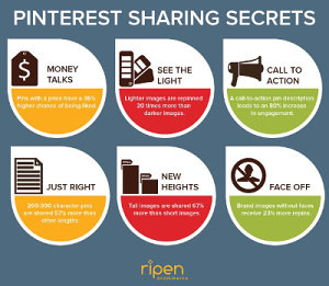 Get more engagement on Pinterest [eCommerce Infographic]