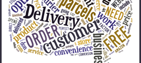 eCommerce Delivery Wordcloud