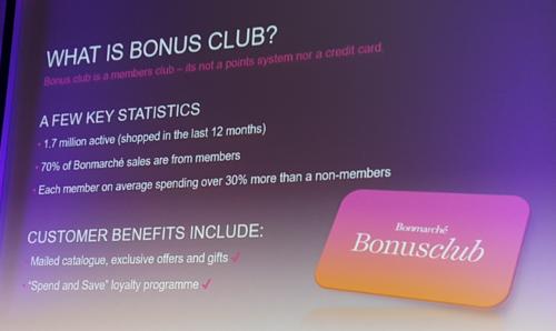bonmarche bonus club