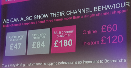 bonmarche multichannel power