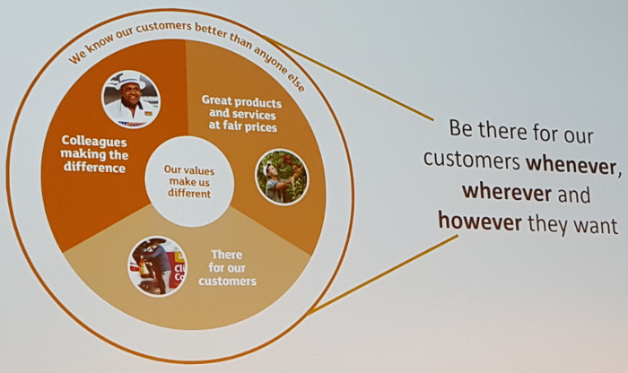 sainsburys omnichannel vision