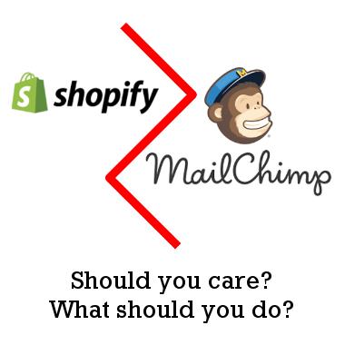 mailchimp shopify podcast